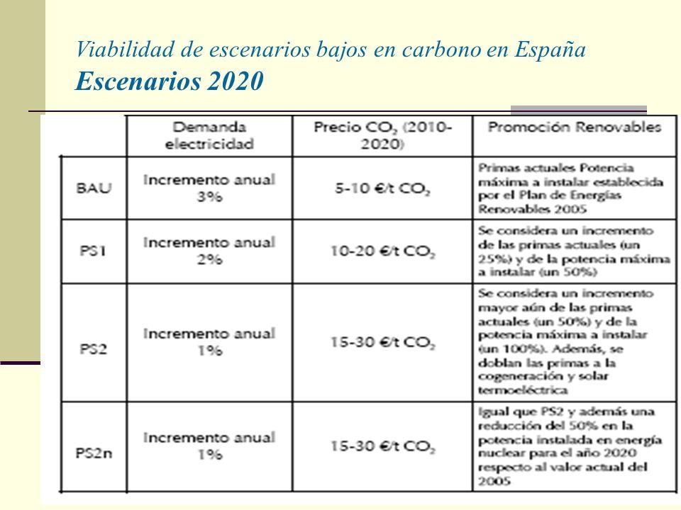 Viabilidad de escenarios bajos en carbono en España Escenarios 2020