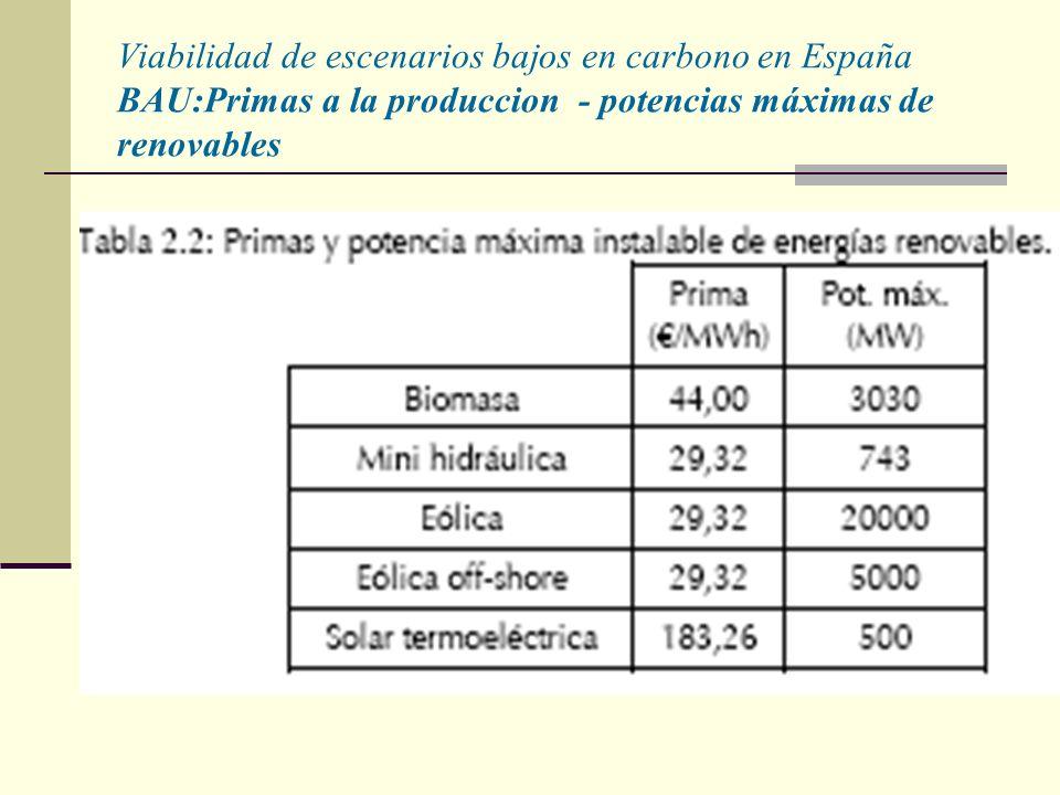 Viabilidad de escenarios bajos en carbono en España BAU:Primas a la produccion - potencias máximas de renovables