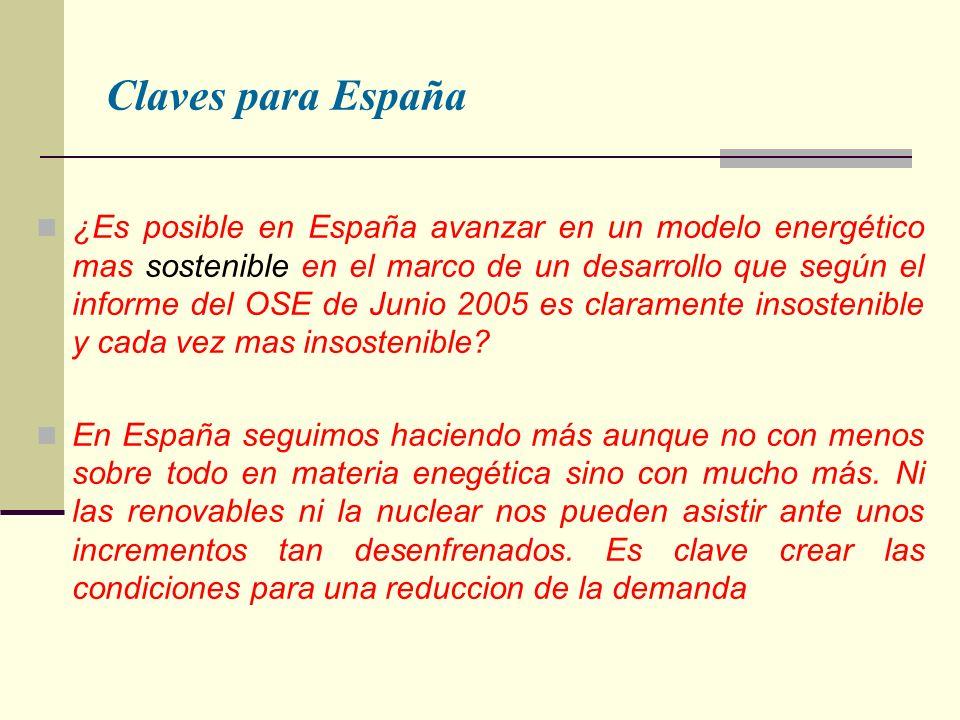 Claves para España