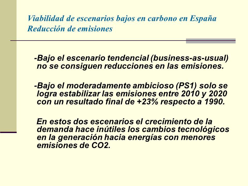 Viabilidad de escenarios bajos en carbono en España Reducción de emisiones