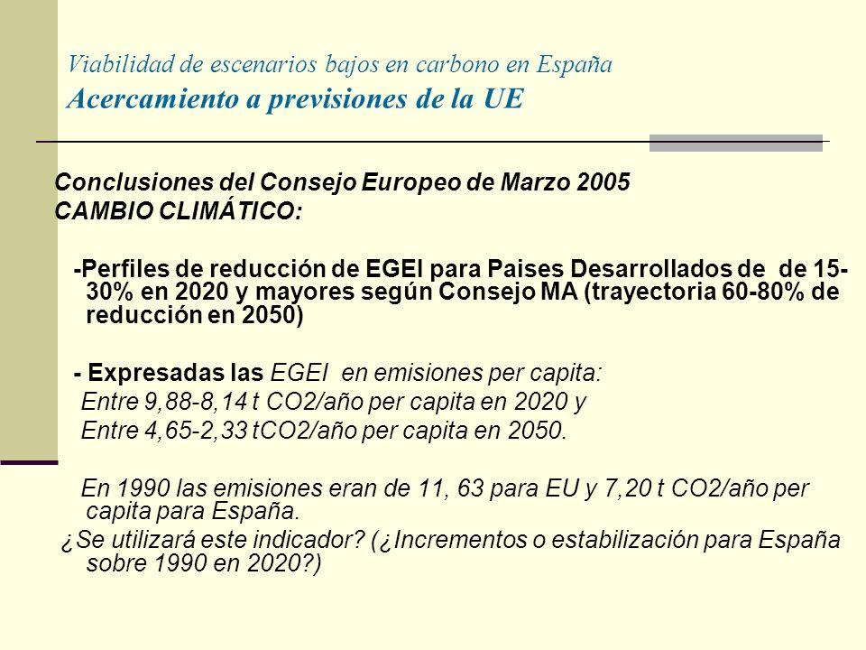 Viabilidad de escenarios bajos en carbono en España Acercamiento a previsiones de la UE