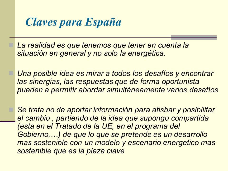 Claves para España La realidad es que tenemos que tener en cuenta la situación en general y no solo la energética.