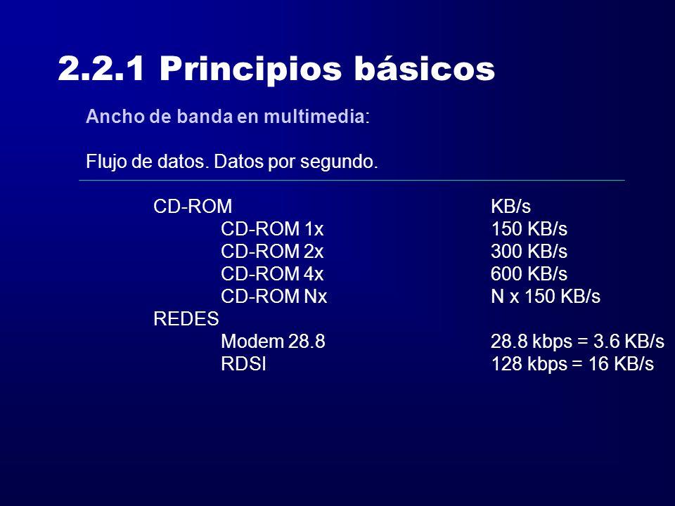 2.2.1 Principios básicos Ancho de banda en multimedia: