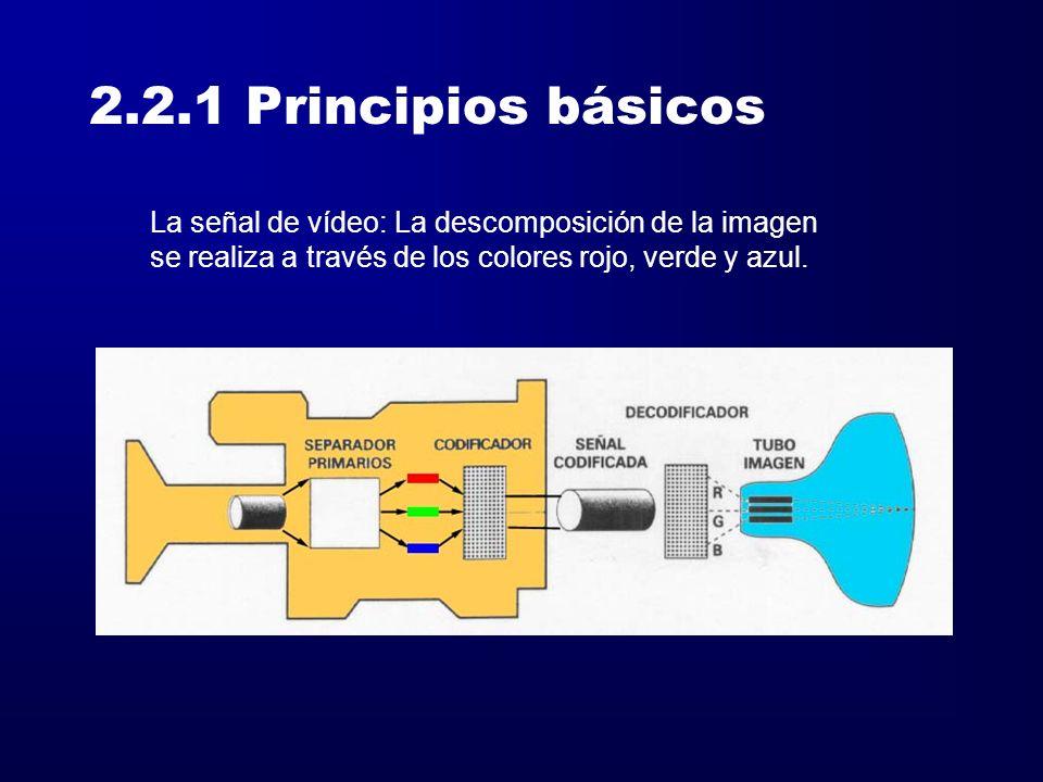 2.2.1 Principios básicos La señal de vídeo: La descomposición de la imagen.