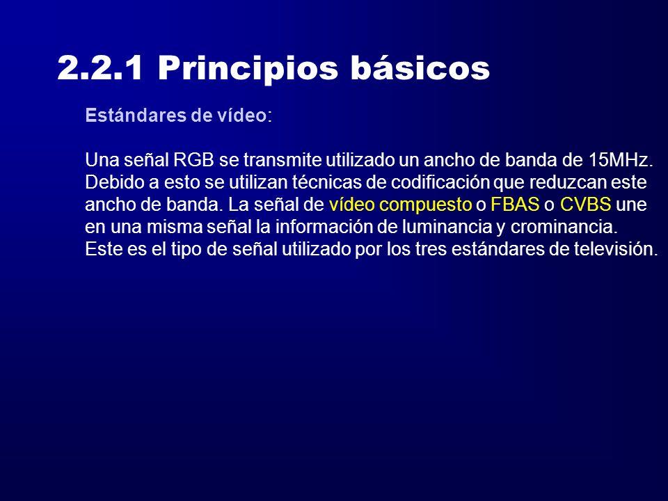 2.2.1 Principios básicos Estándares de vídeo: