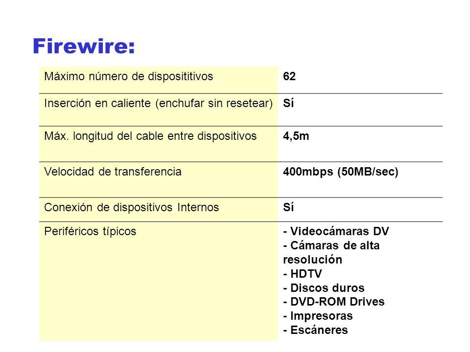 Firewire: Máximo número de disposititivos 62