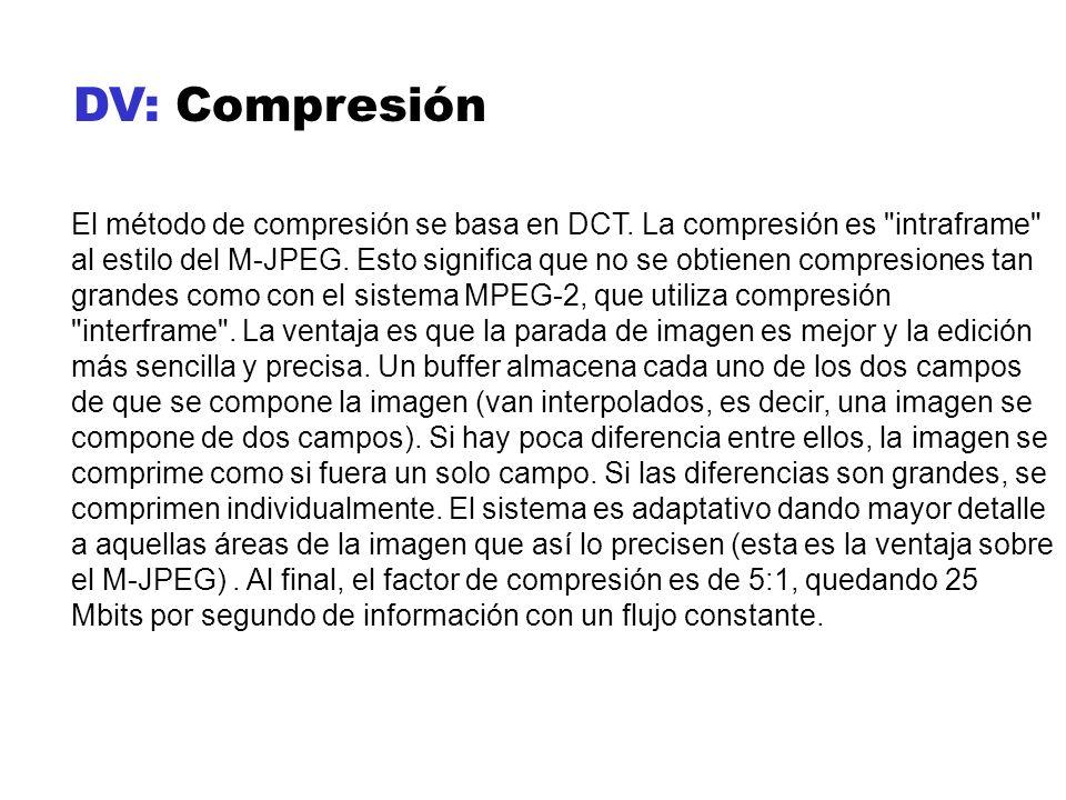 DV: Compresión
