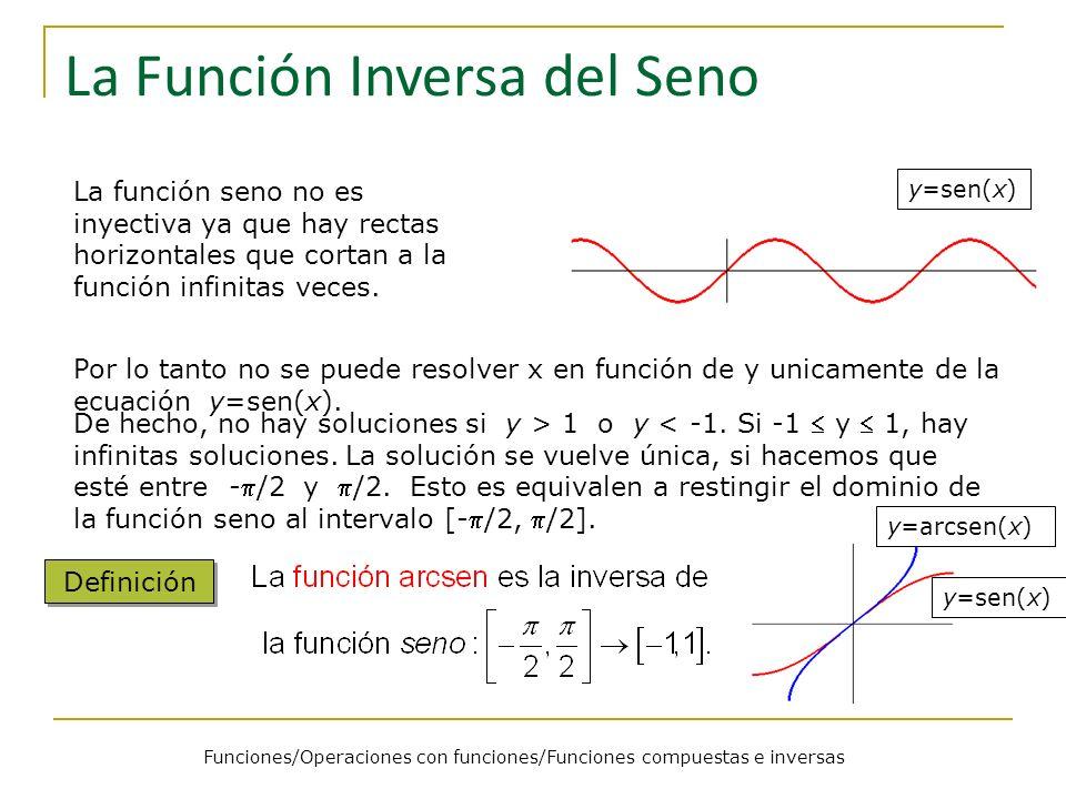 Funciones/Operaciones con funciones/Funciones compuestas e inversas