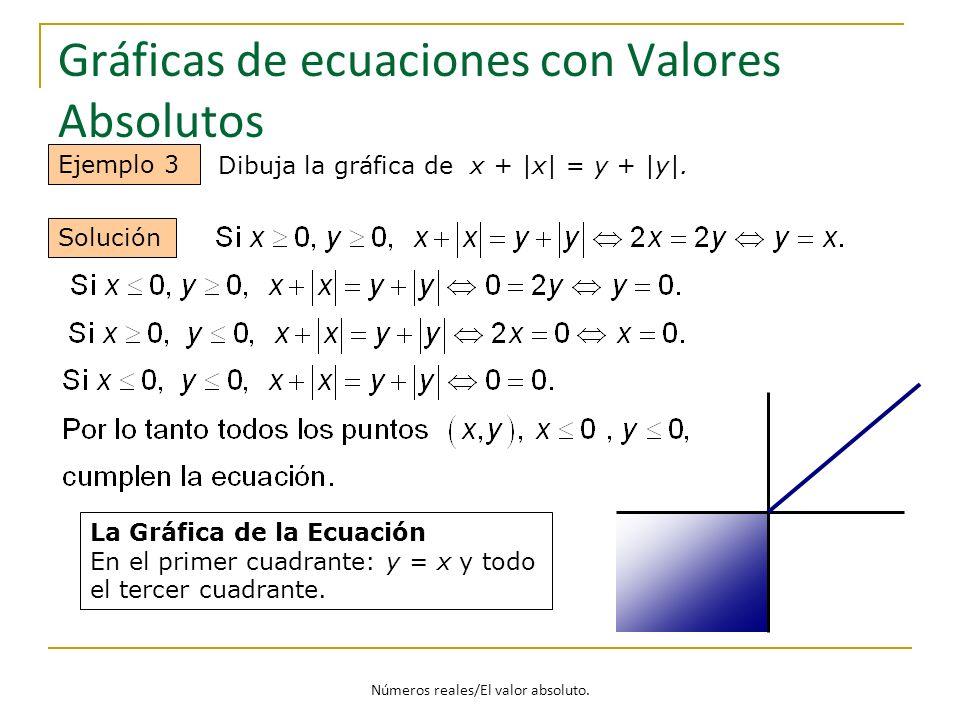 Gráficas de ecuaciones con Valores Absolutos