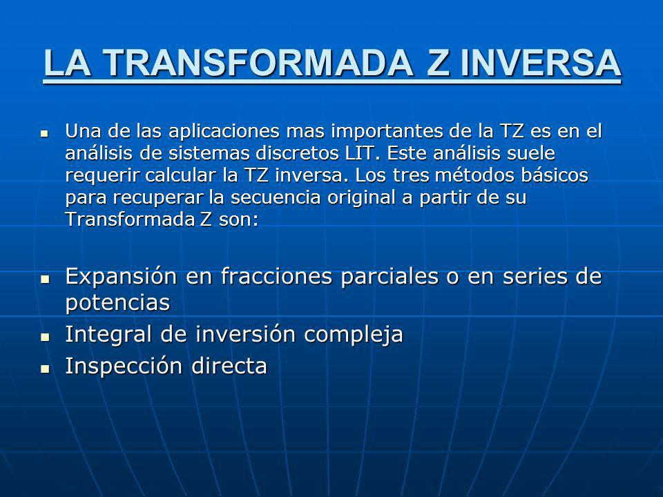 LA TRANSFORMADA Z INVERSA