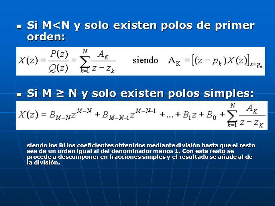 Si M<N y solo existen polos de primer orden: