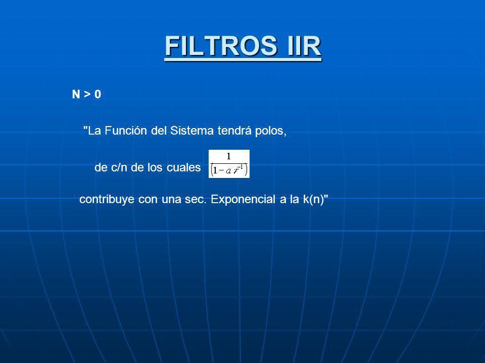 FILTROS IIR N > 0 La Función del Sistema tendrá polos,