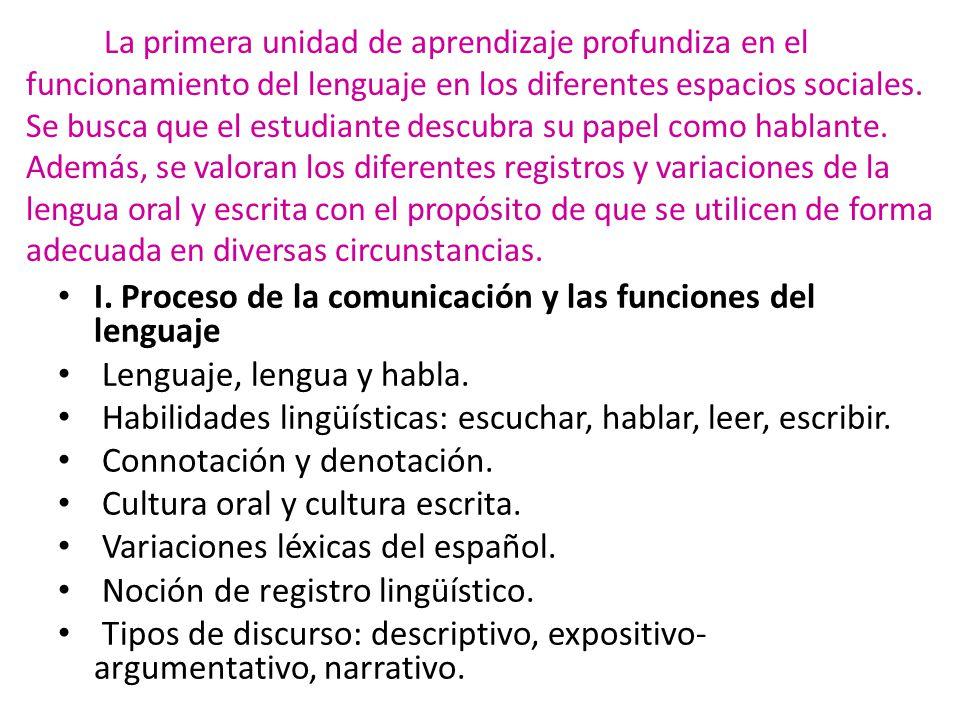 I. Proceso de la comunicación y las funciones del lenguaje