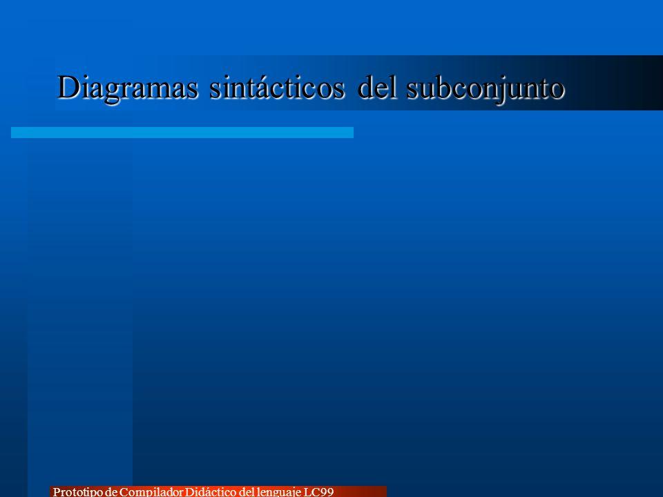 Diagramas sintácticos del subconjunto