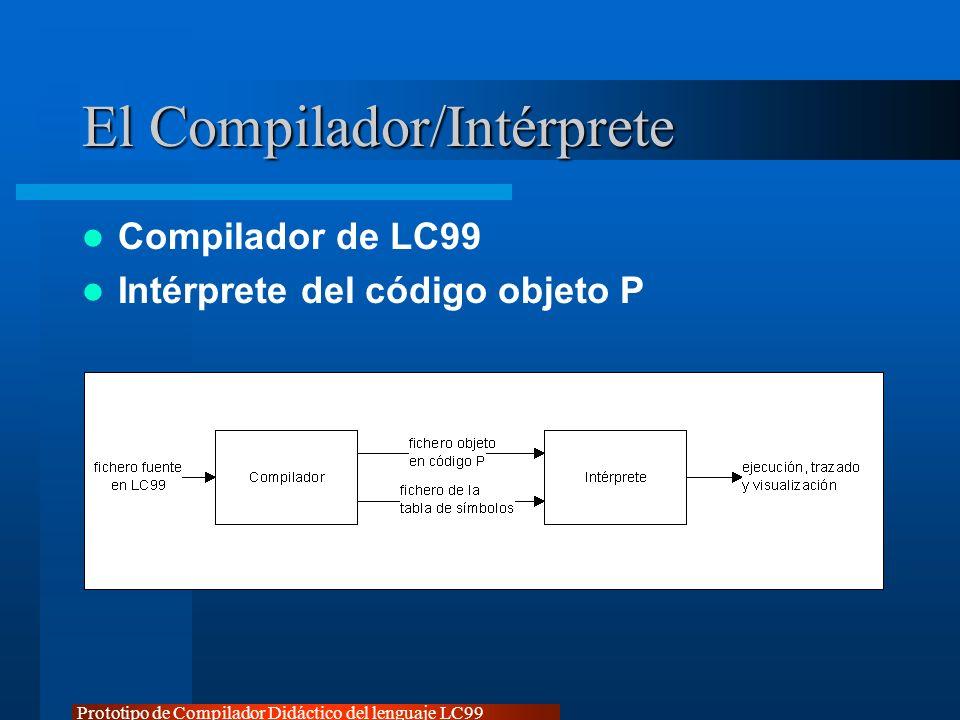 El Compilador/Intérprete