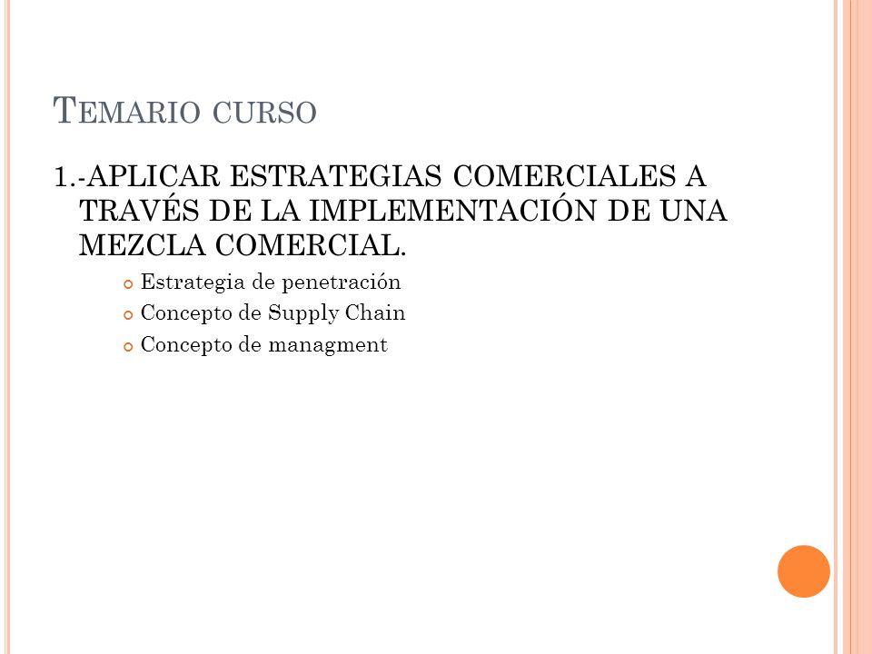Temario curso 1.-APLICAR ESTRATEGIAS COMERCIALES A TRAVÉS DE LA IMPLEMENTACIÓN DE UNA MEZCLA COMERCIAL.