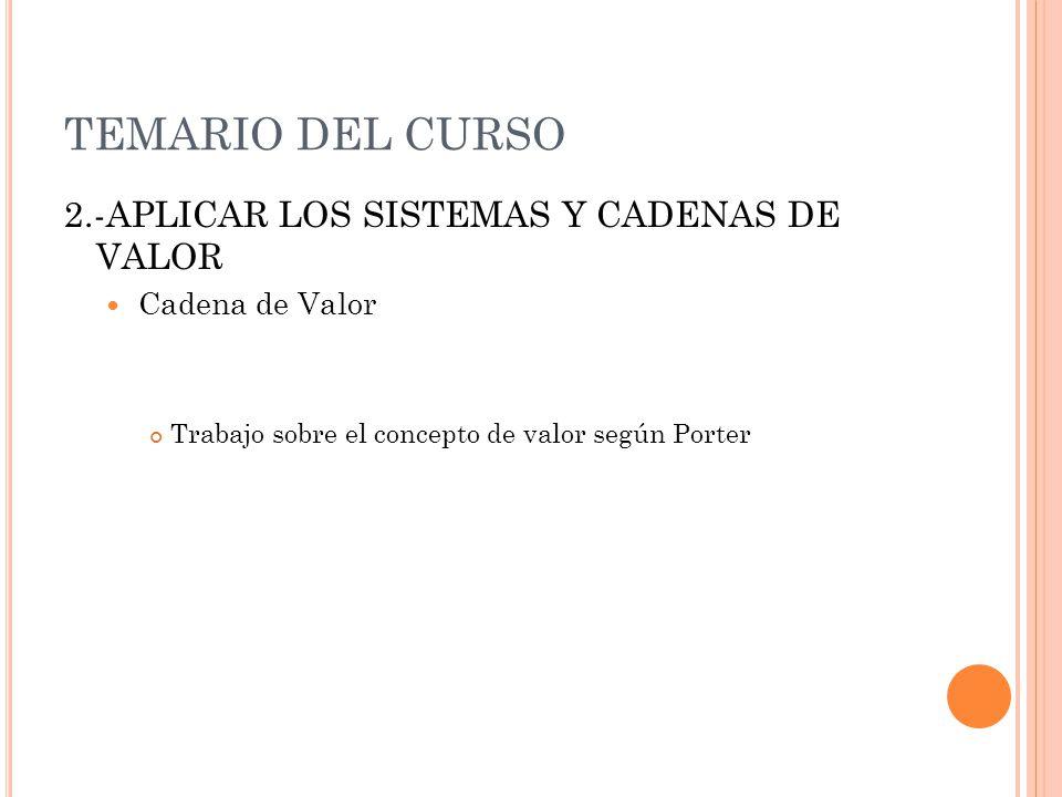 TEMARIO DEL CURSO 2.-APLICAR LOS SISTEMAS Y CADENAS DE VALOR