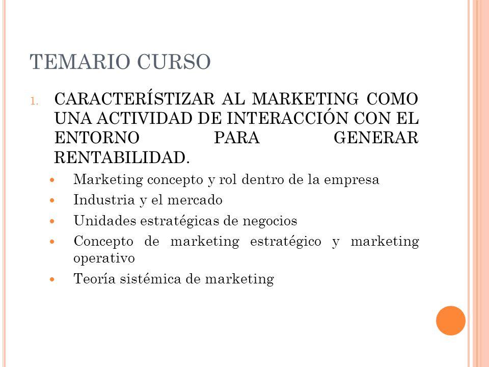 TEMARIO CURSO CARACTERÍSTIZAR AL MARKETING COMO UNA ACTIVIDAD DE INTERACCIÓN CON EL ENTORNO PARA GENERAR RENTABILIDAD.