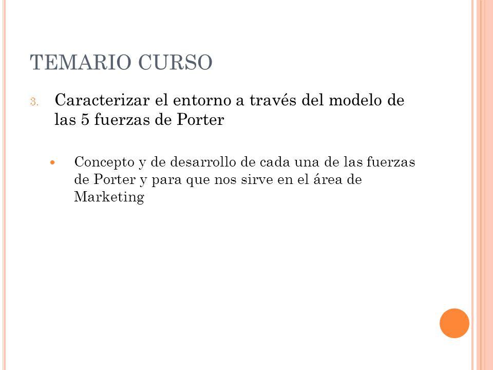 TEMARIO CURSO Caracterizar el entorno a través del modelo de las 5 fuerzas de Porter.