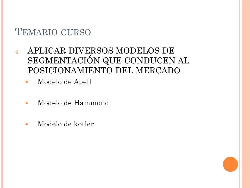 Temario curso APLICAR DIVERSOS MODELOS DE SEGMENTACIÓN QUE CONDUCEN AL POSICIONAMIENTO DEL MERCADO.