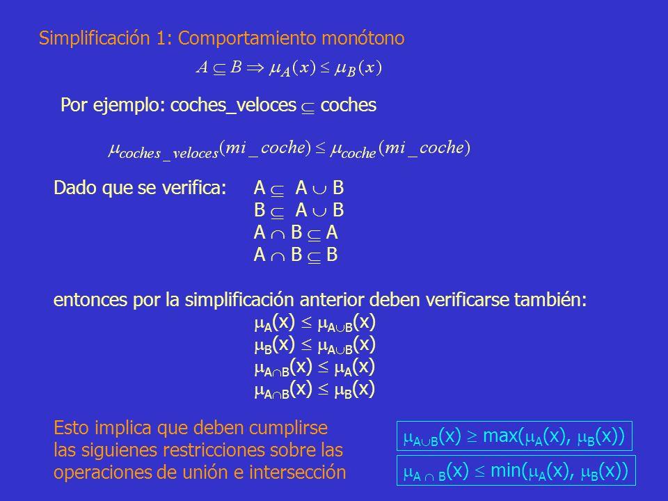Simplificación 1: Comportamiento monótono