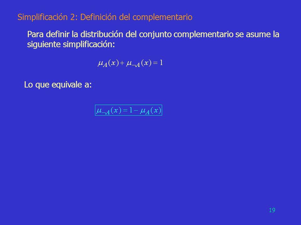 Simplificación 2: Definición del complementario