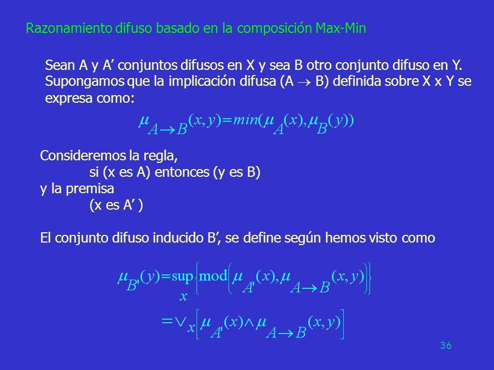 Razonamiento difuso basado en la composición Max-Min