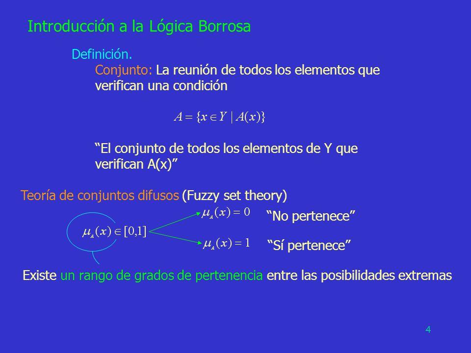 Introducción a la Lógica Borrosa