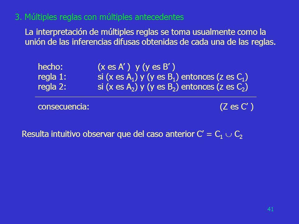 3. Múltiples reglas con múltiples antecedentes