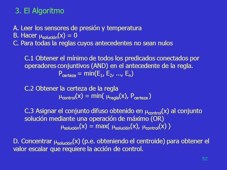 3. El Algoritmo A. Leer los sensores de presión y temperatura