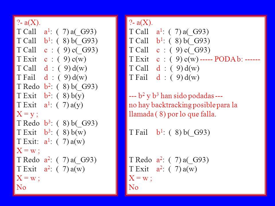 T Exit c : ( 9) c(w) ----- PODA b: ------ T Call d : ( 9) d(w)