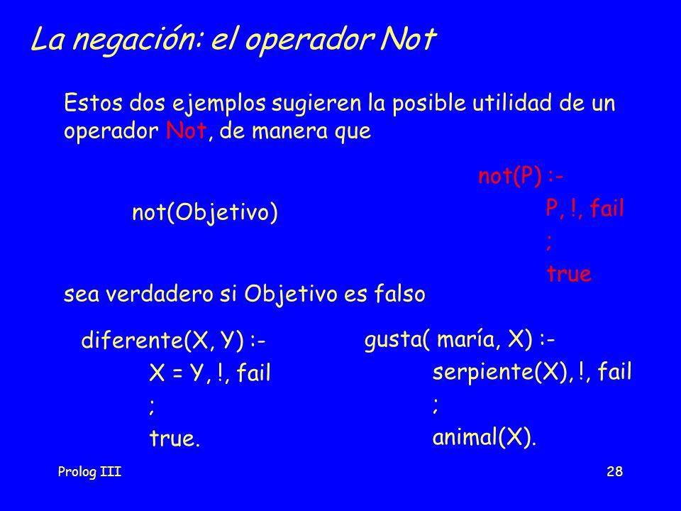 La negación: el operador Not