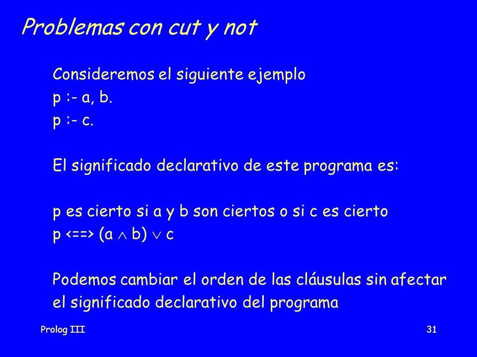 Problemas con cut y not Consideremos el siguiente ejemplo p :- a, b.