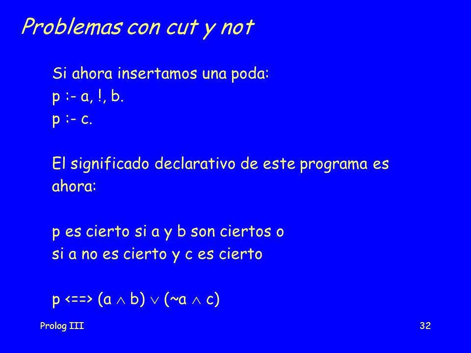 Problemas con cut y not Si ahora insertamos una poda: p :- a, !, b.