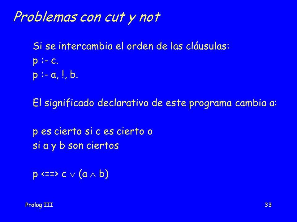 Problemas con cut y not Si se intercambia el orden de las cláusulas: