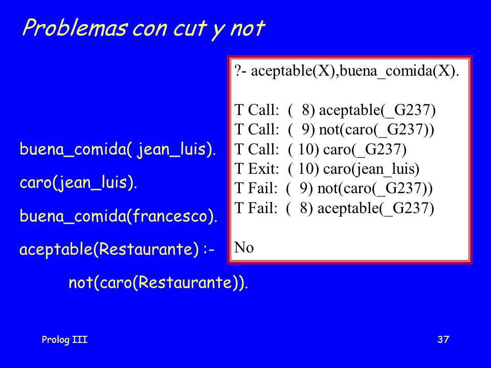 Problemas con cut y not - aceptable(X),buena_comida(X).
