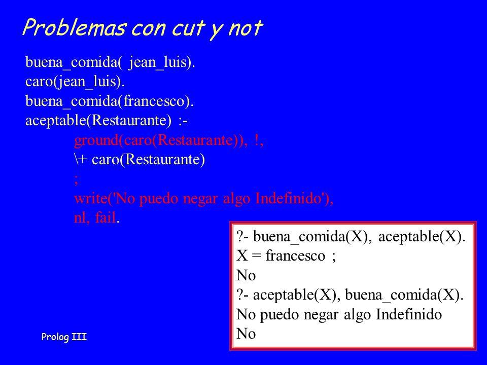 Problemas con cut y not buena_comida( jean_luis). caro(jean_luis).