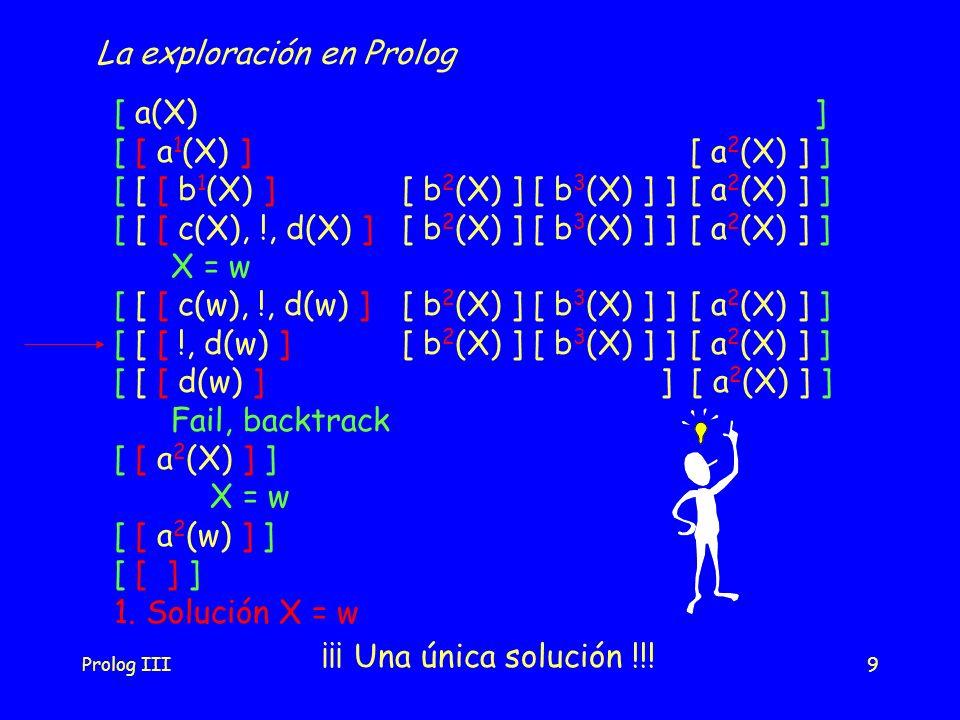 La exploración en Prolog