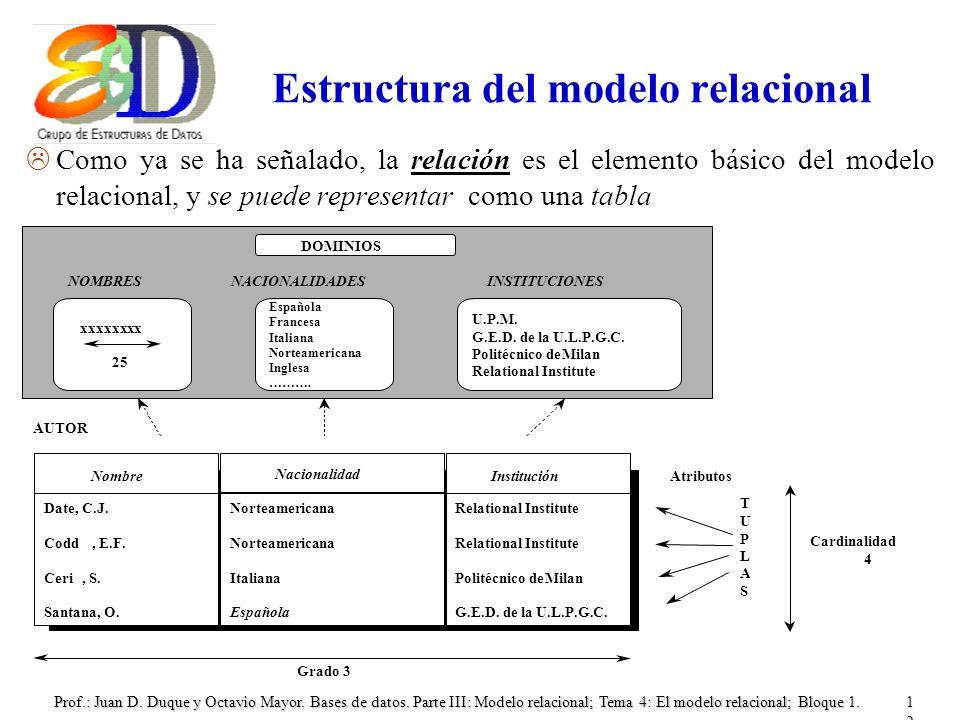 Estructura del modelo relacional