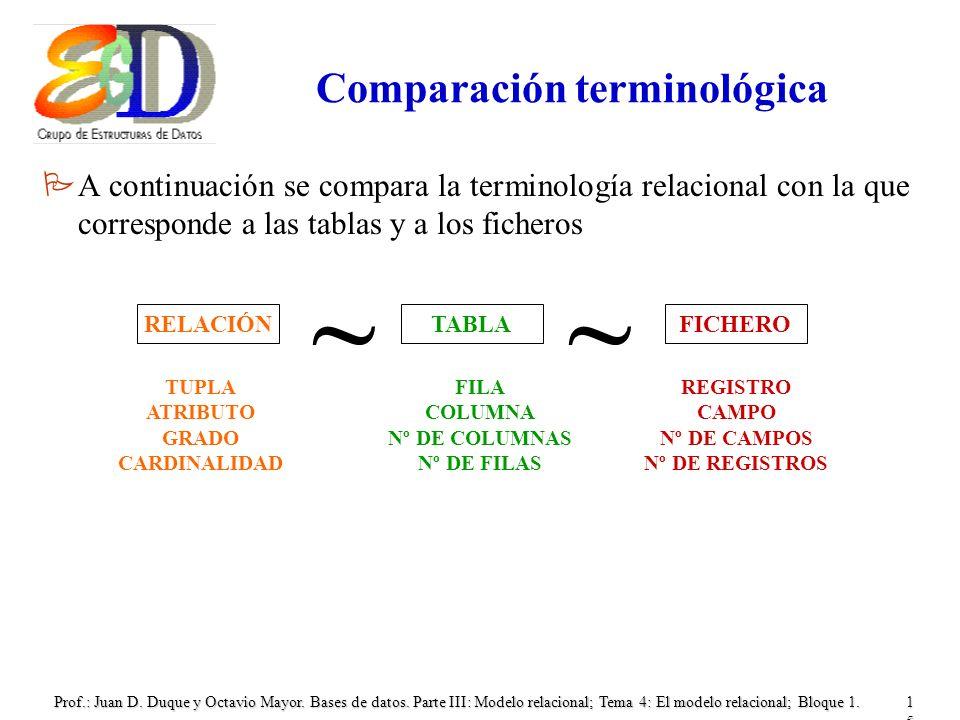 Comparación terminológica