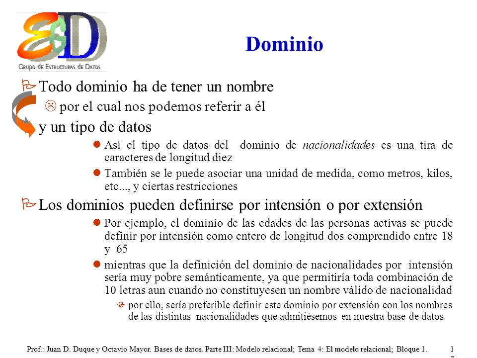 Dominio Todo dominio ha de tener un nombre y un tipo de datos