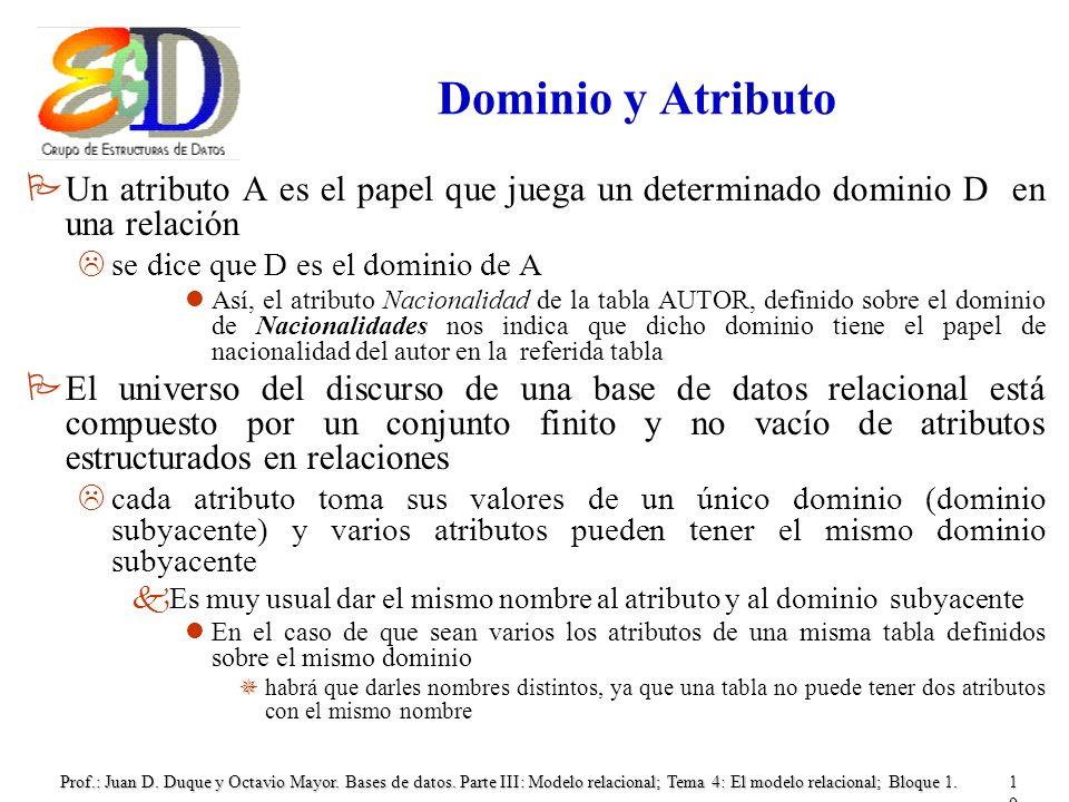 Dominio y Atributo Un atributo A es el papel que juega un determinado dominio D en una relación. se dice que D es el dominio de A.