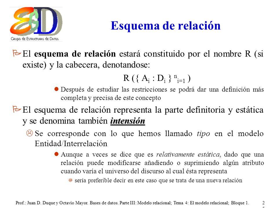 Esquema de relación El esquema de relación estará constituido por el nombre R (si existe) y la cabecera, denotandose: