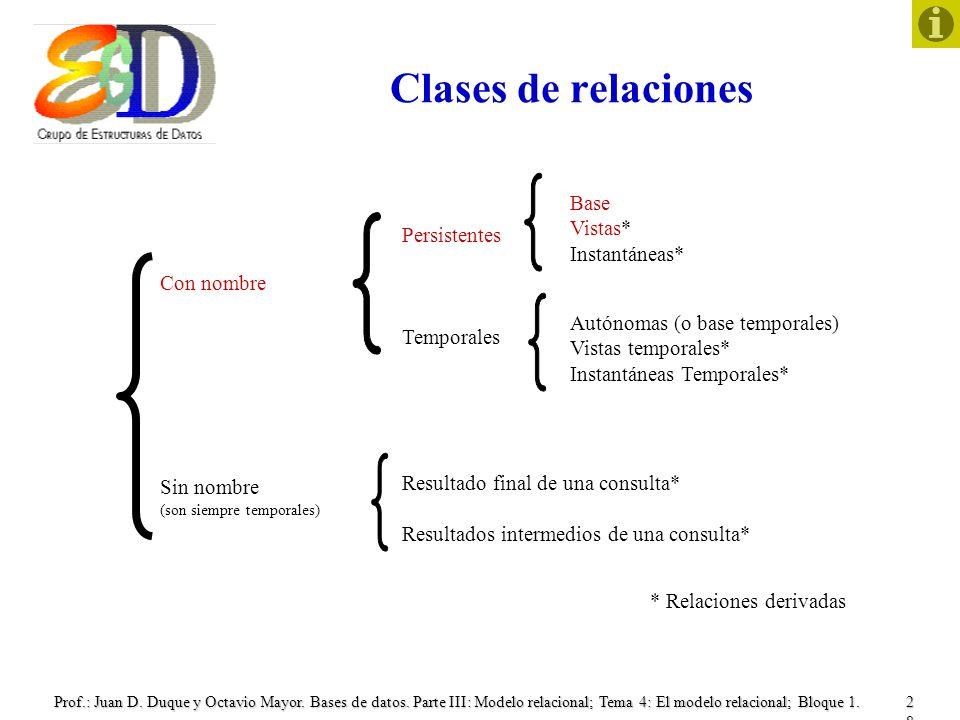Clases de relaciones Base Vistas* Instantáneas* Persistentes