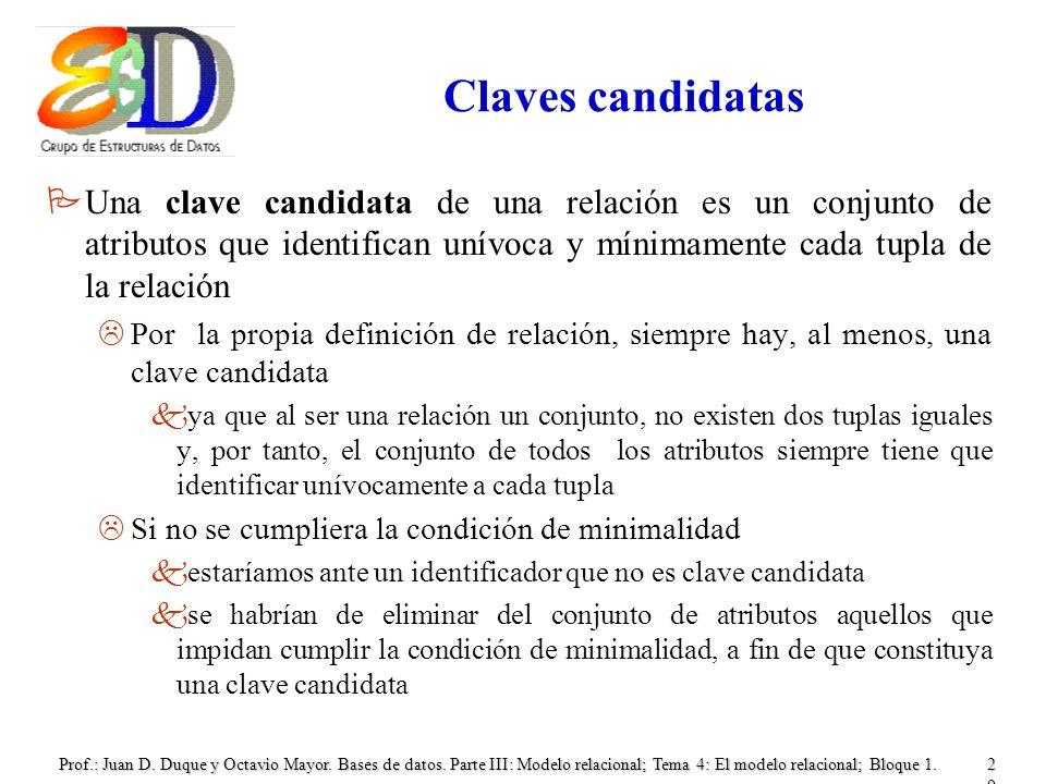 Claves candidatas Una clave candidata de una relación es un conjunto de atributos que identifican unívoca y mínimamente cada tupla de la relación.