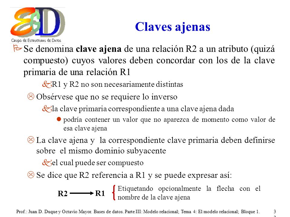 Claves ajenas