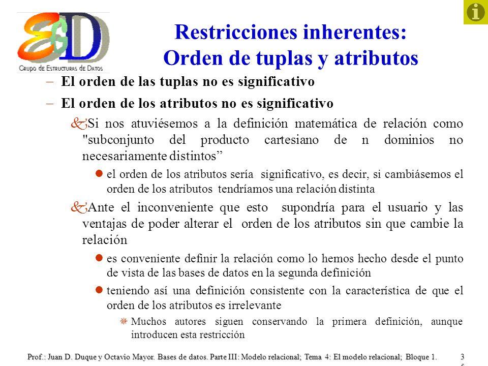 Restricciones inherentes: Orden de tuplas y atributos
