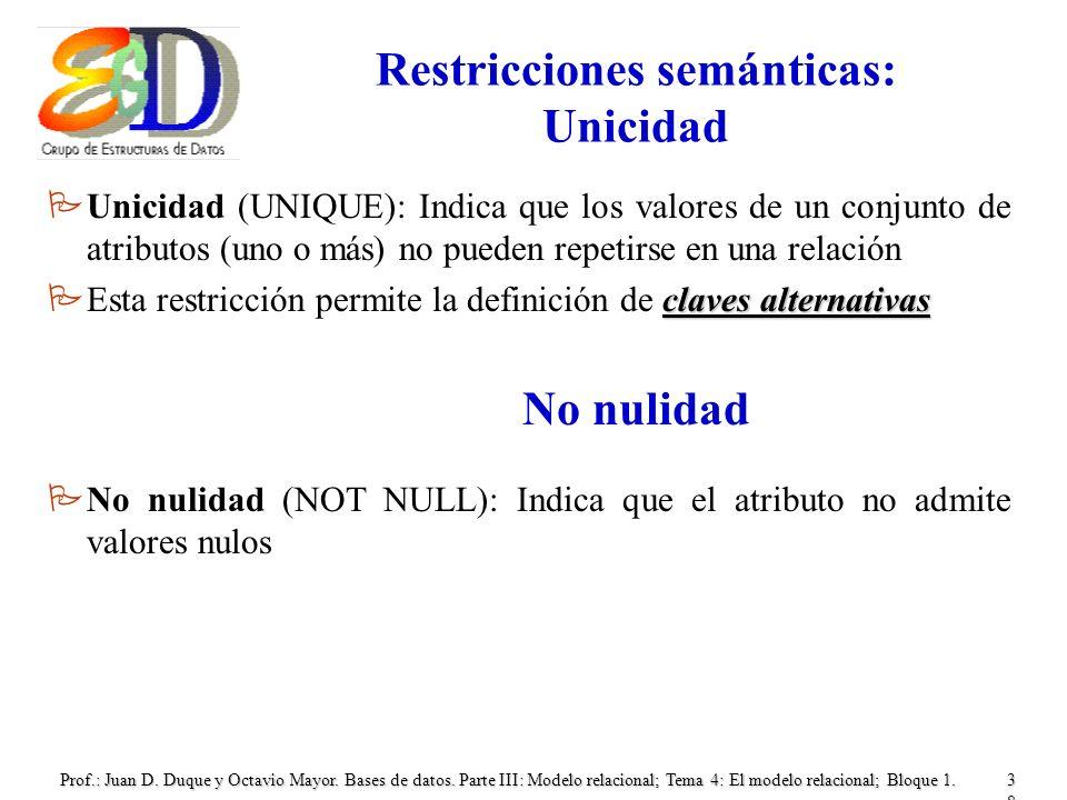 Restricciones semánticas: Unicidad