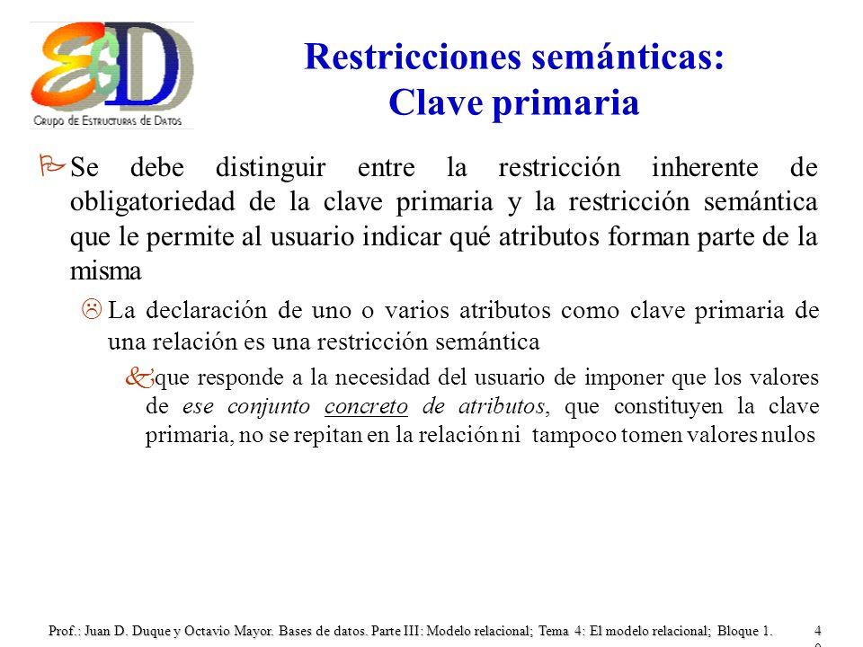 Restricciones semánticas: Clave primaria