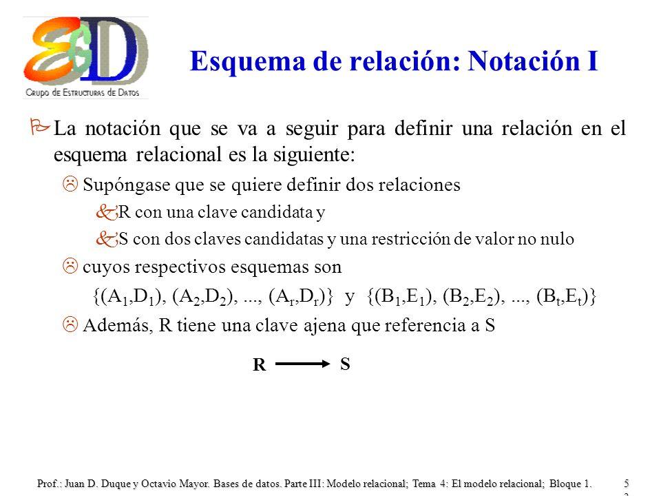 Esquema de relación: Notación I